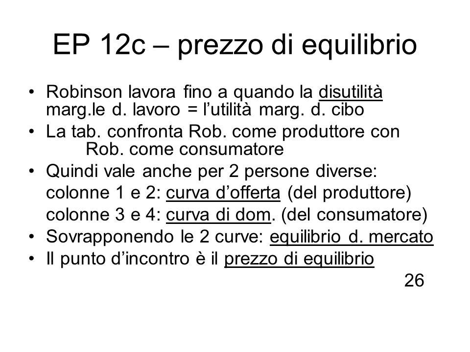 EP 12c – prezzo di equilibrio