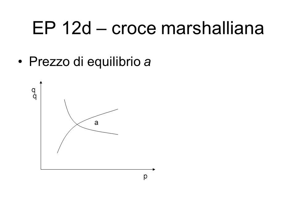 EP 12d – croce marshalliana