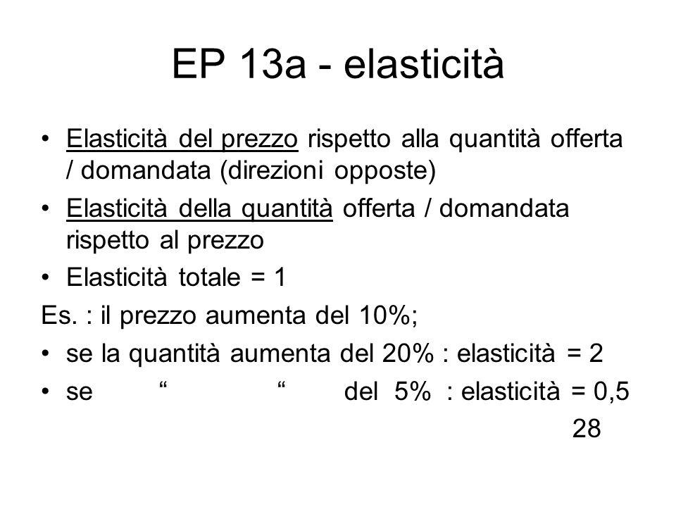EP 13a - elasticità Elasticità del prezzo rispetto alla quantità offerta / domandata (direzioni opposte)