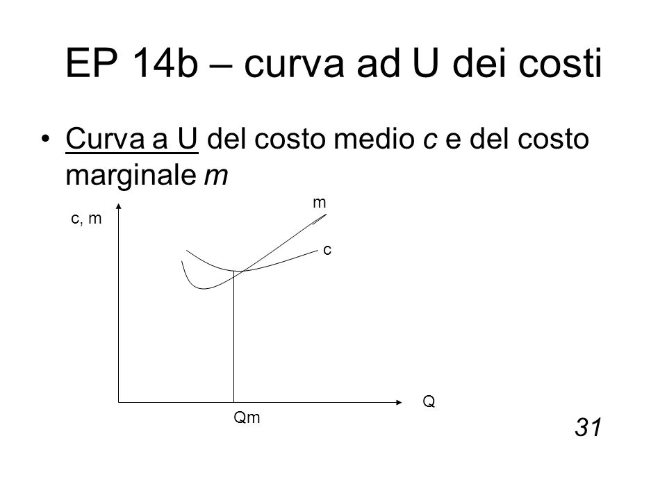 EP 14b – curva ad U dei costi