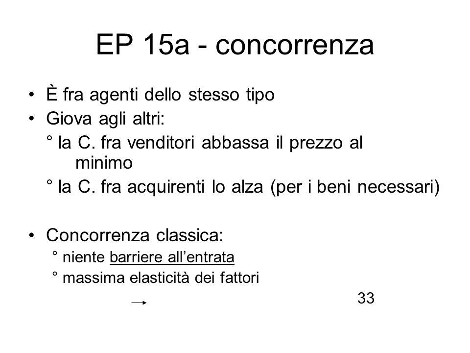 EP 15a - concorrenza È fra agenti dello stesso tipo Giova agli altri: