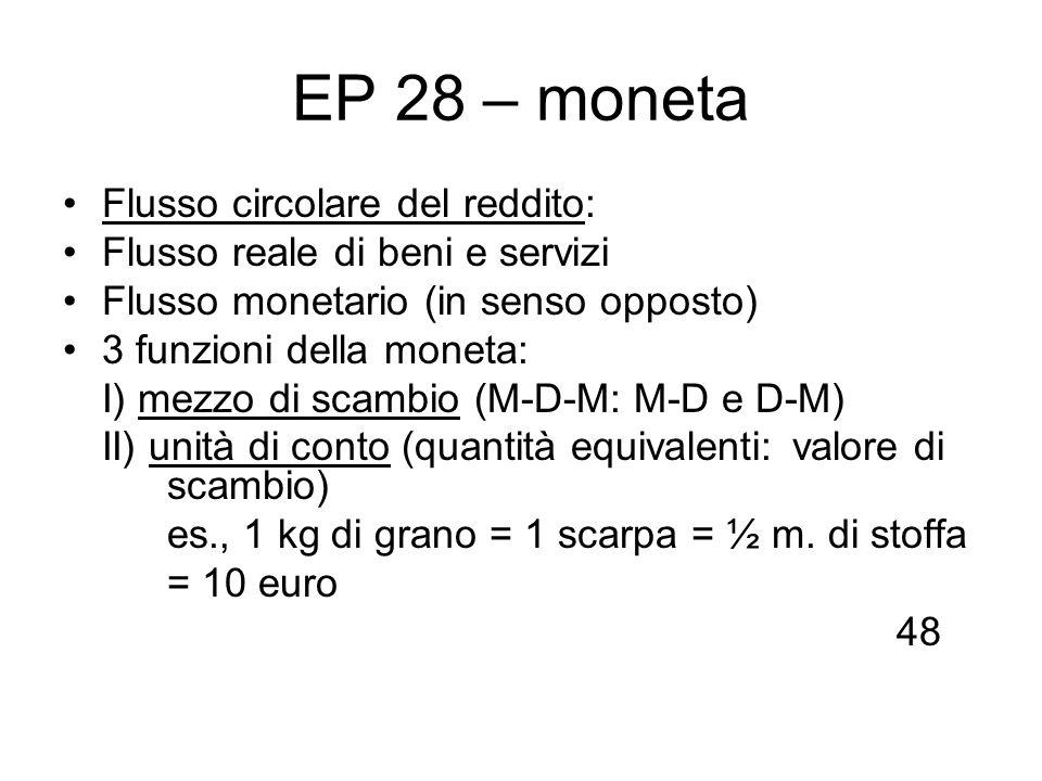 EP 28 – moneta Flusso circolare del reddito: