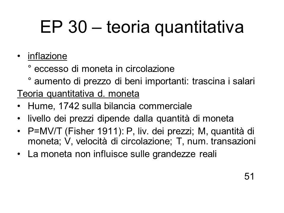 EP 30 – teoria quantitativa
