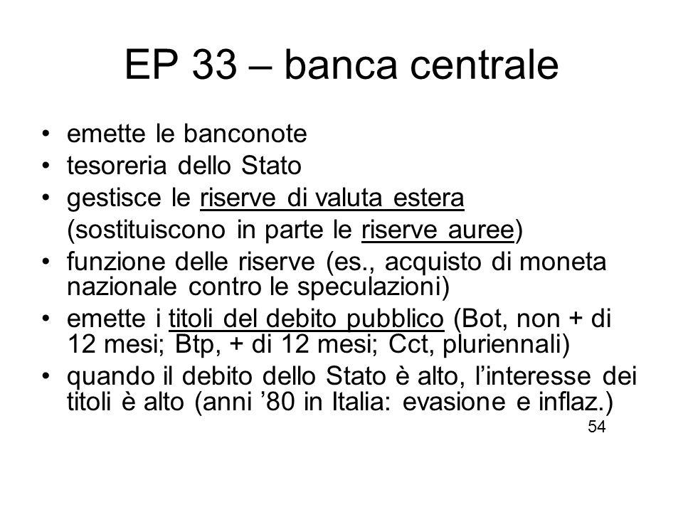 EP 33 – banca centrale emette le banconote tesoreria dello Stato