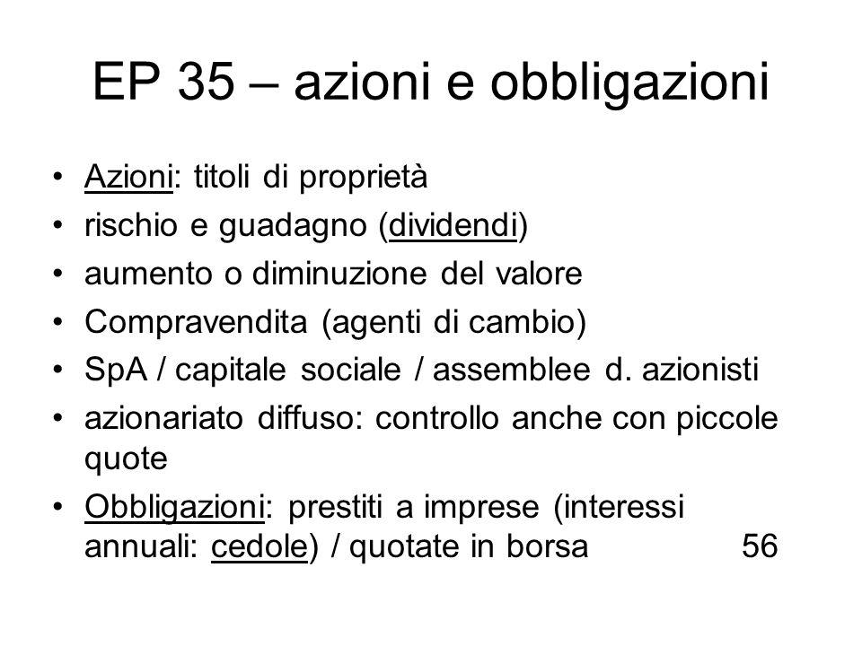 EP 35 – azioni e obbligazioni