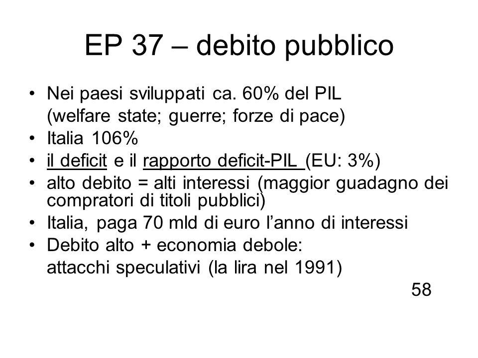 EP 37 – debito pubblico Nei paesi sviluppati ca. 60% del PIL