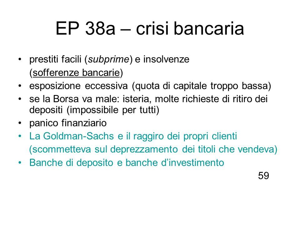 EP 38a – crisi bancaria prestiti facili (subprime) e insolvenze