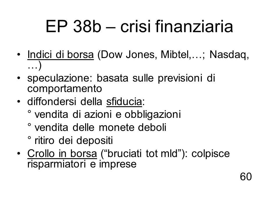 EP 38b – crisi finanziaria