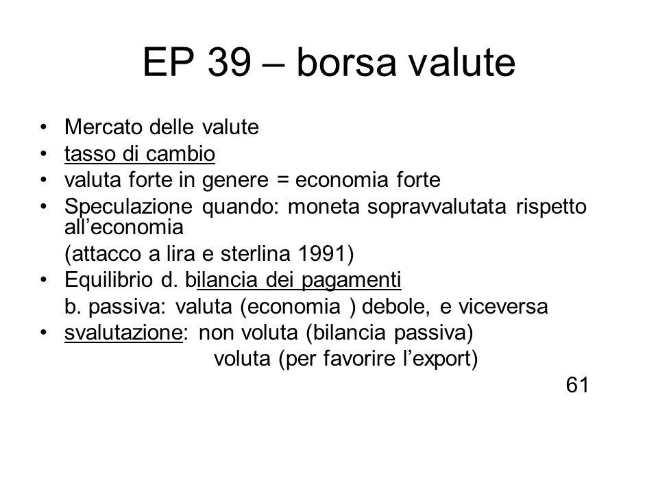EP 39 – borsa valute Mercato delle valute tasso di cambio