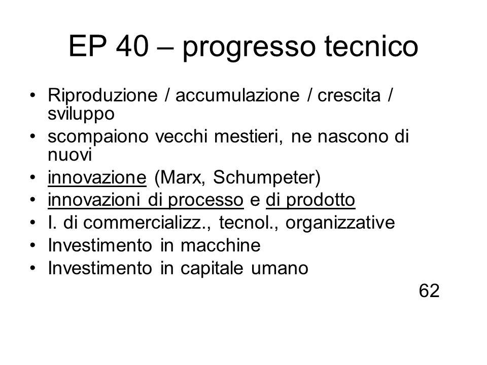 EP 40 – progresso tecnico Riproduzione / accumulazione / crescita / sviluppo. scompaiono vecchi mestieri, ne nascono di nuovi.