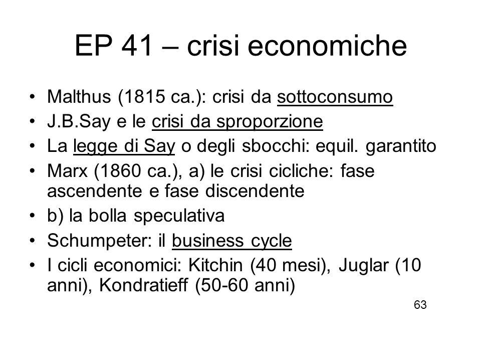EP 41 – crisi economiche Malthus (1815 ca.): crisi da sottoconsumo