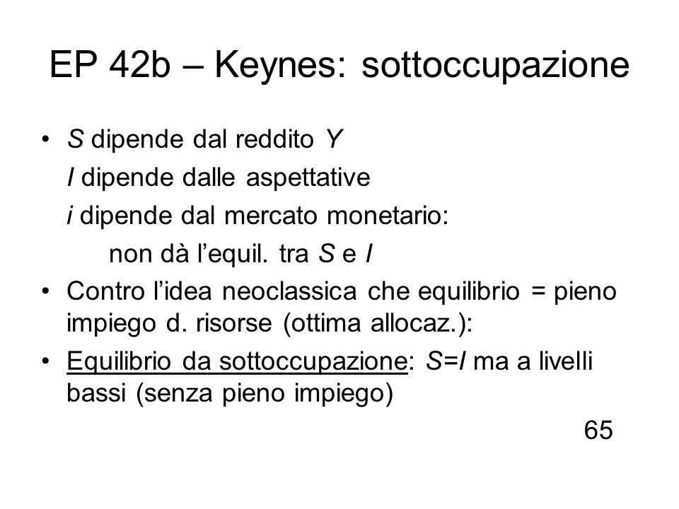 EP 42b – Keynes: sottoccupazione