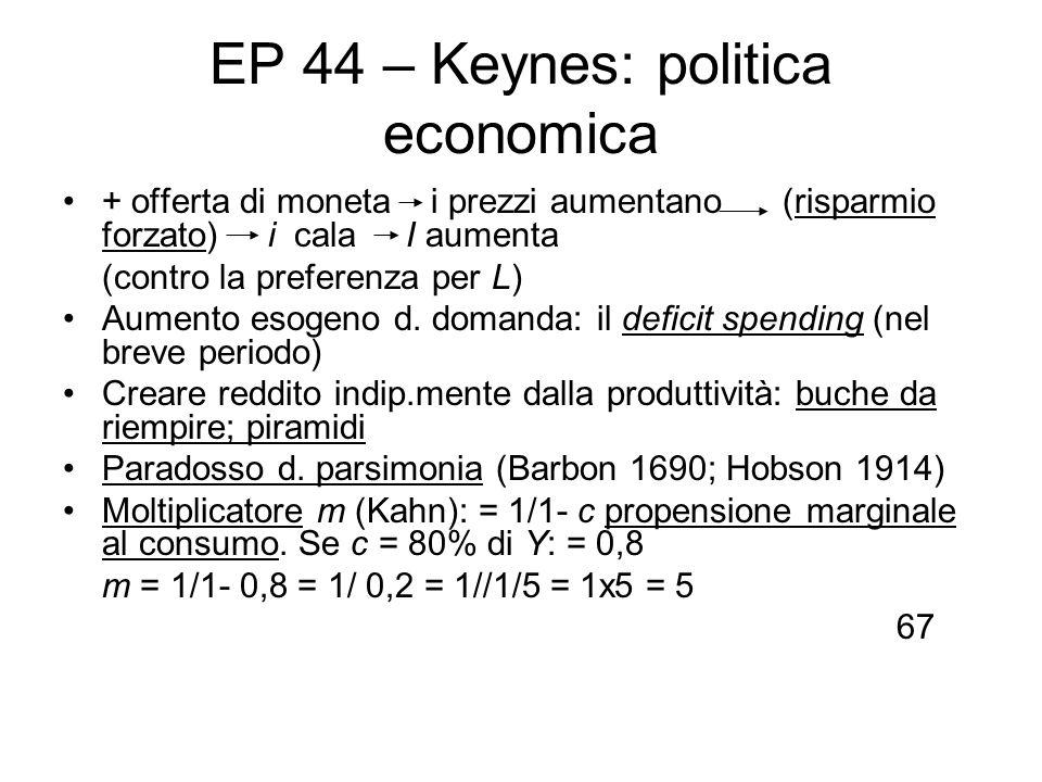 EP 44 – Keynes: politica economica