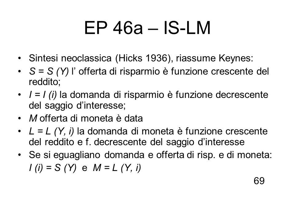 EP 46a – IS-LM Sintesi neoclassica (Hicks 1936), riassume Keynes: