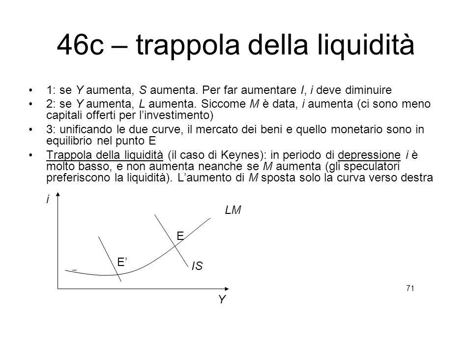 46c – trappola della liquidità