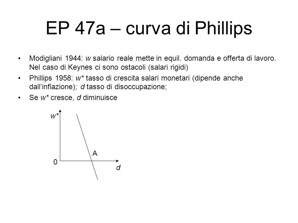 EP 47a – curva di Phillips