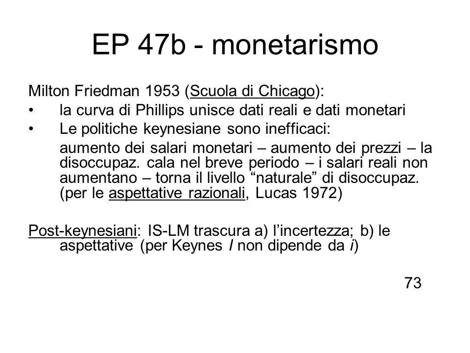 EP 47b - monetarismo Milton Friedman 1953 (Scuola di Chicago):