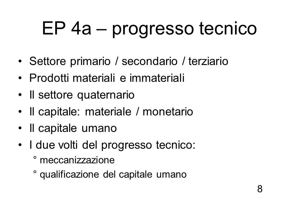 EP 4a – progresso tecnico