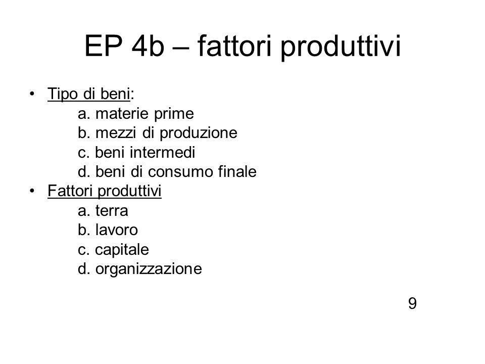 EP 4b – fattori produttivi