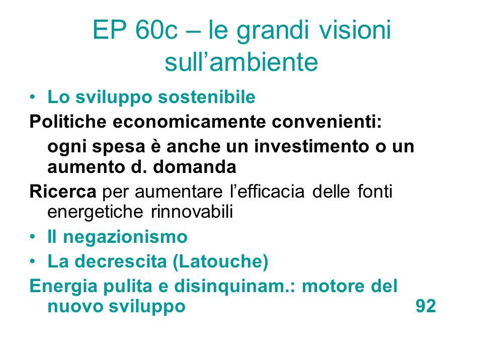 EP 60c – le grandi visioni sull'ambiente