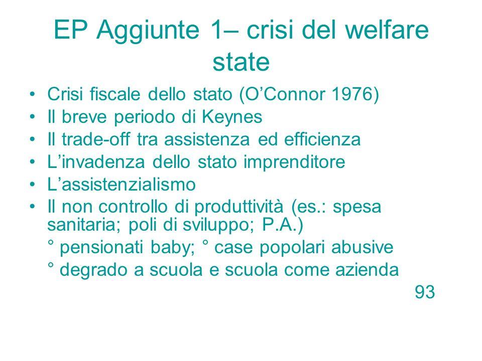 EP Aggiunte 1– crisi del welfare state