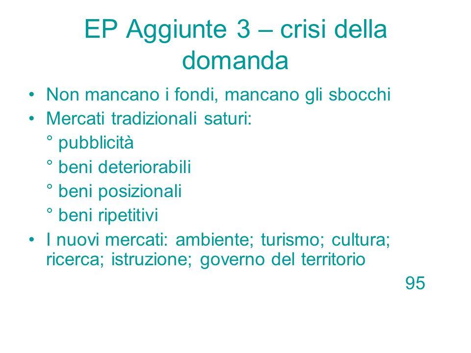 EP Aggiunte 3 – crisi della domanda