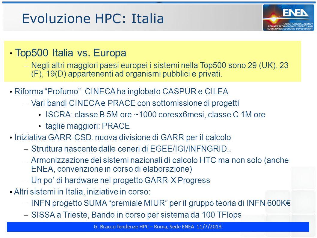 Evoluzione HPC: Italia