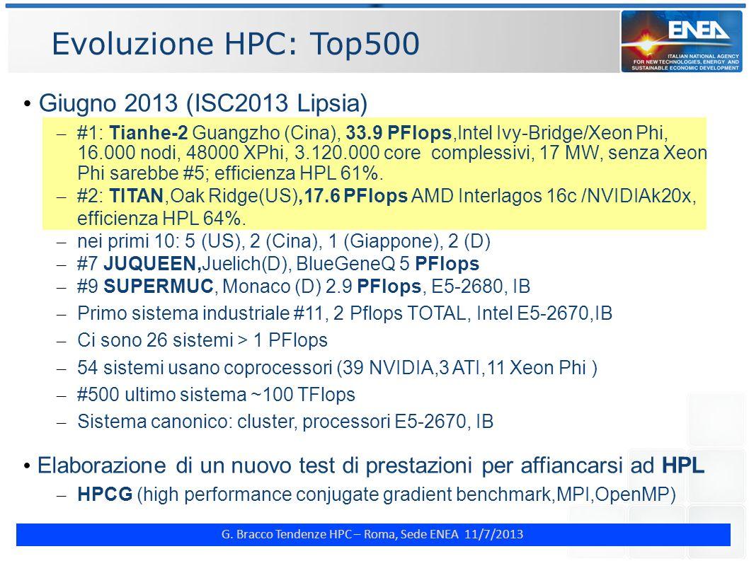 Evoluzione HPC: Top500 Giugno 2013 (ISC2013 Lipsia)