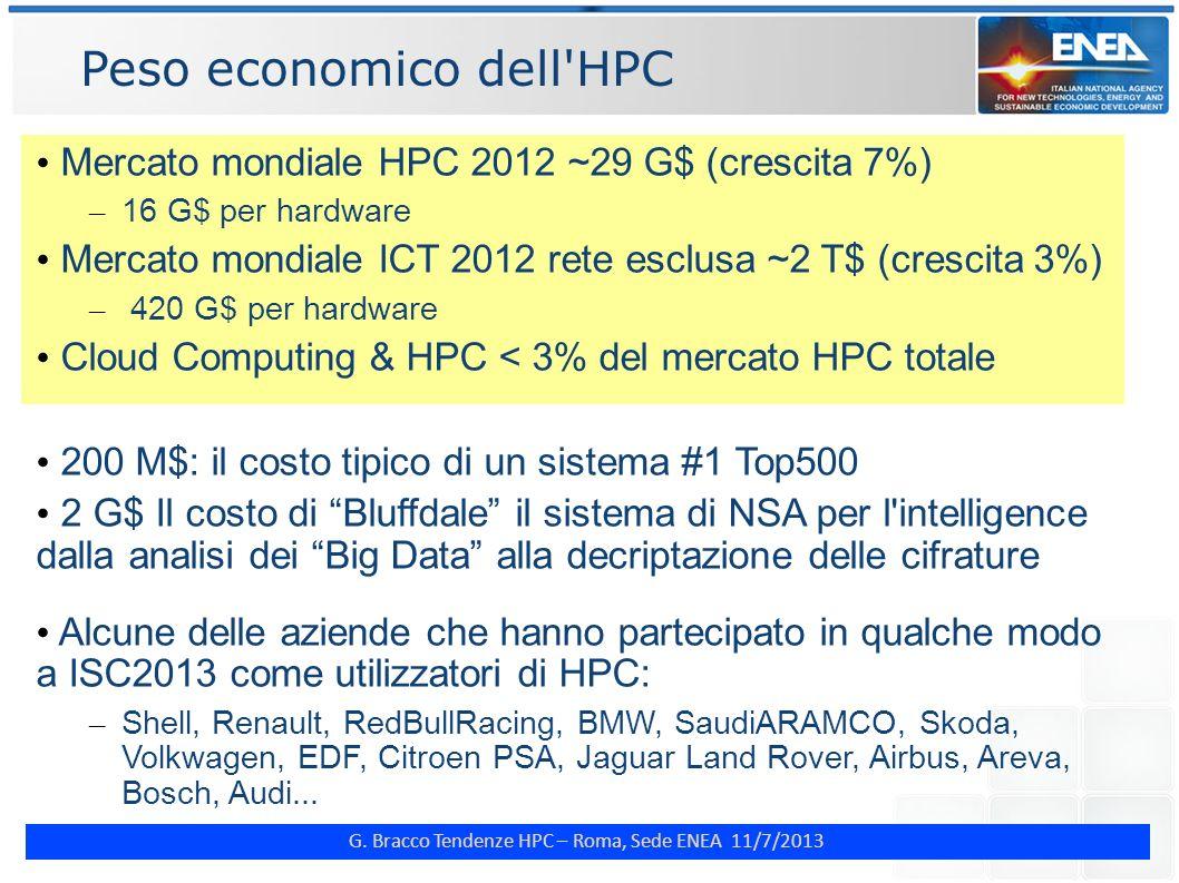 Peso economico dell HPC