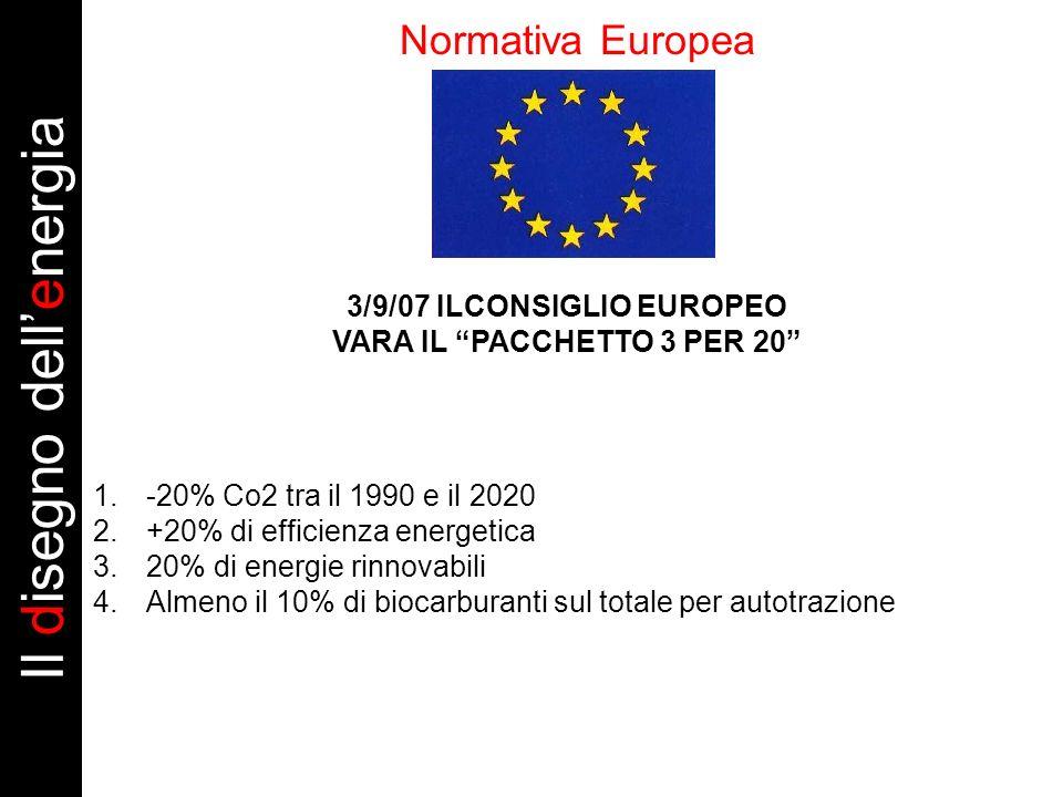 3/9/07 ILCONSIGLIO EUROPEO VARA IL PACCHETTO 3 PER 20