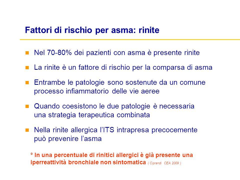 Fattori di rischio per asma: rinite