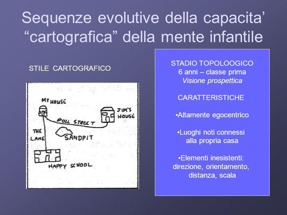 Sequenze evolutive della capacita' cartografica della mente infantile