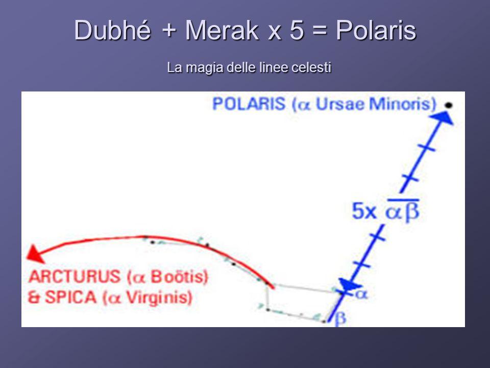 Dubhé + Merak x 5 = Polaris La magia delle linee celesti