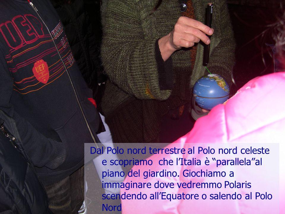 Dal Polo nord terrestre al Polo nord celeste e scopriamo che l'Italia è parallela al piano del giardino.