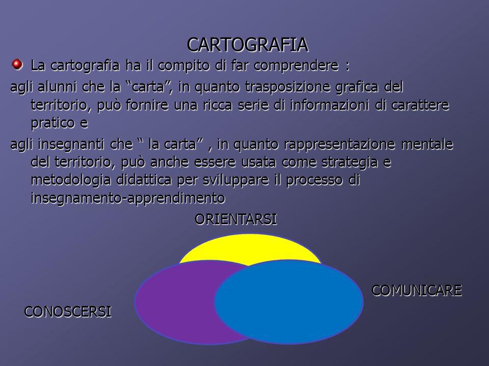 CARTOGRAFIA La cartografia ha il compito di far comprendere :