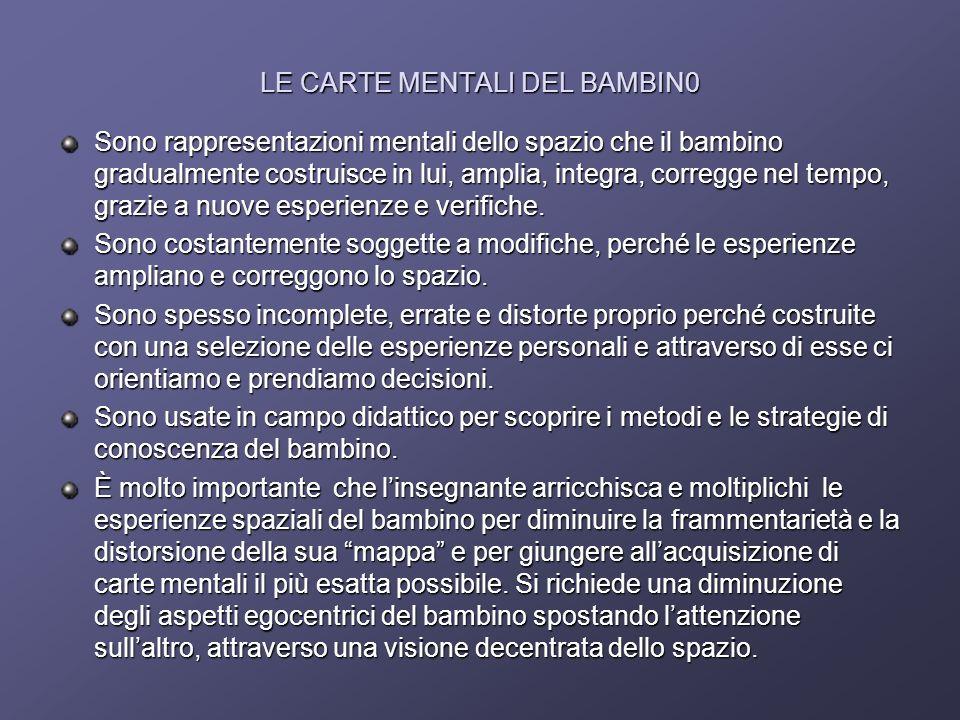 LE CARTE MENTALI DEL BAMBIN0