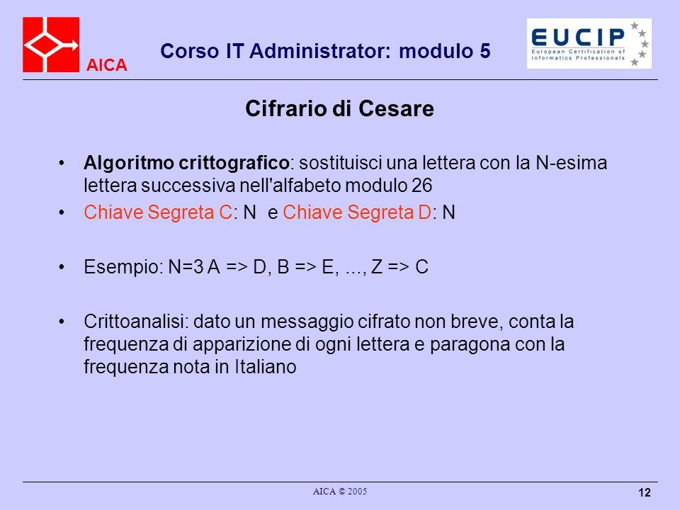 Cifrario di Cesare Algoritmo crittografico: sostituisci una lettera con la N-esima lettera successiva nell alfabeto modulo 26.