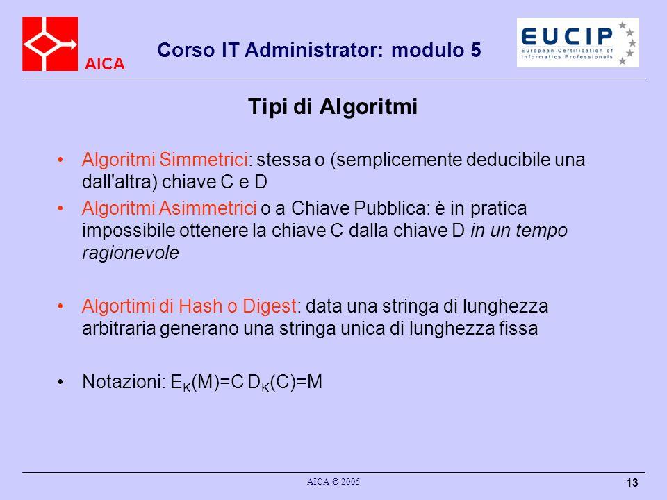Tipi di Algoritmi Algoritmi Simmetrici: stessa o (semplicemente deducibile una dall altra) chiave C e D.
