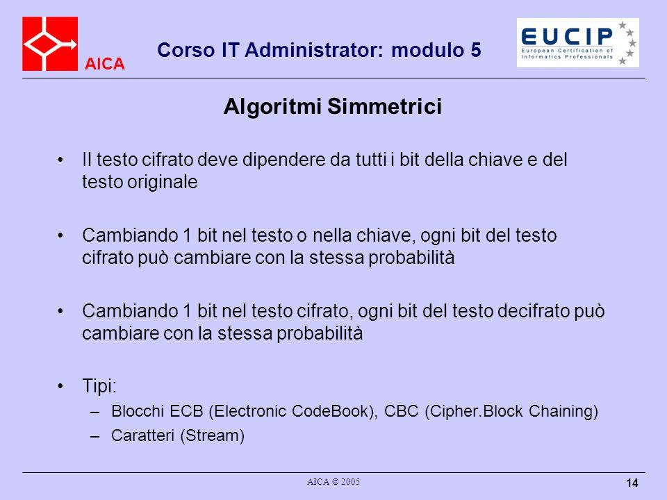 Algoritmi Simmetrici Il testo cifrato deve dipendere da tutti i bit della chiave e del testo originale.