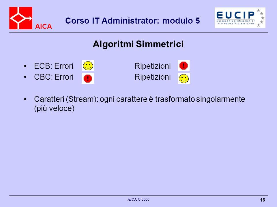Algoritmi Simmetrici ECB: Errori Ripetizioni CBC: Errori Ripetizioni
