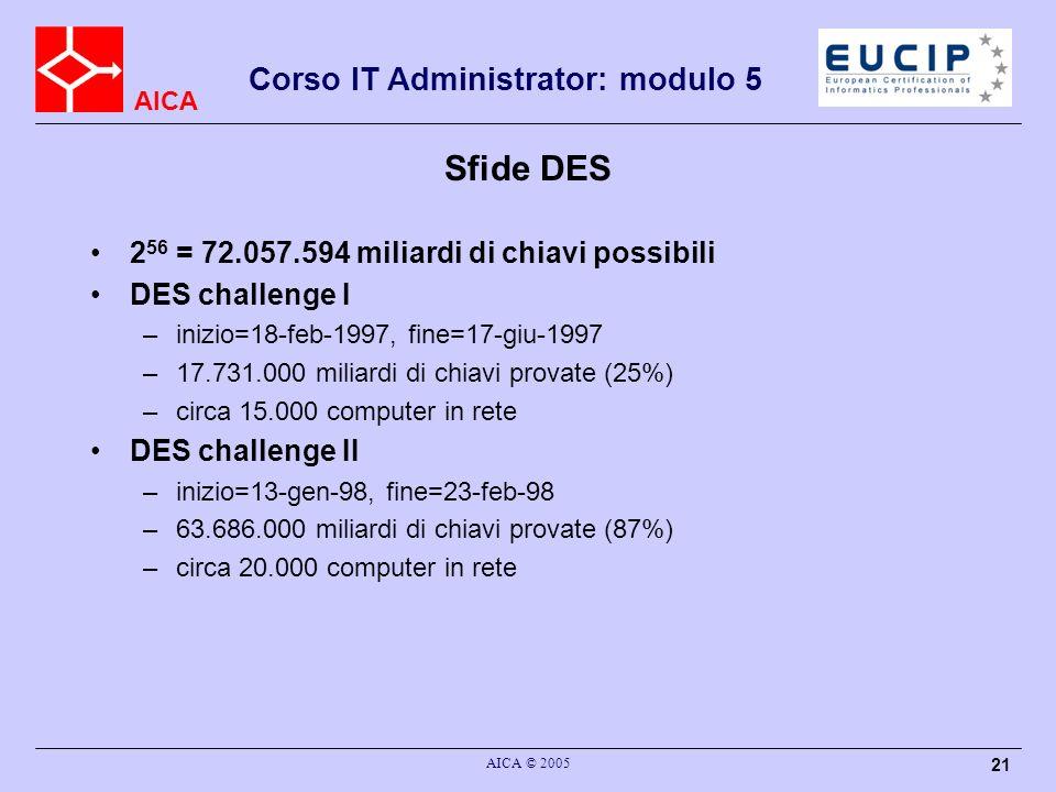 Sfide DES 256 = 72.057.594 miliardi di chiavi possibili