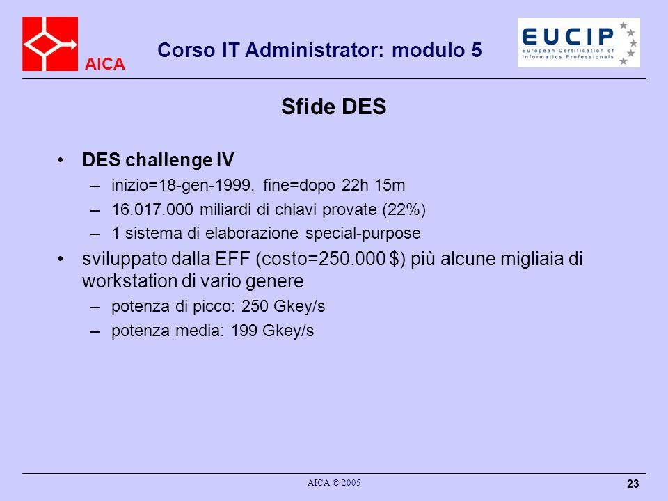 Sfide DES DES challenge IV