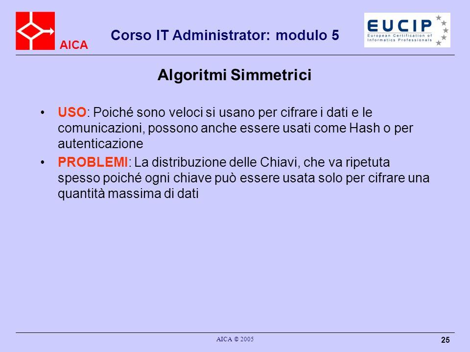 Algoritmi Simmetrici