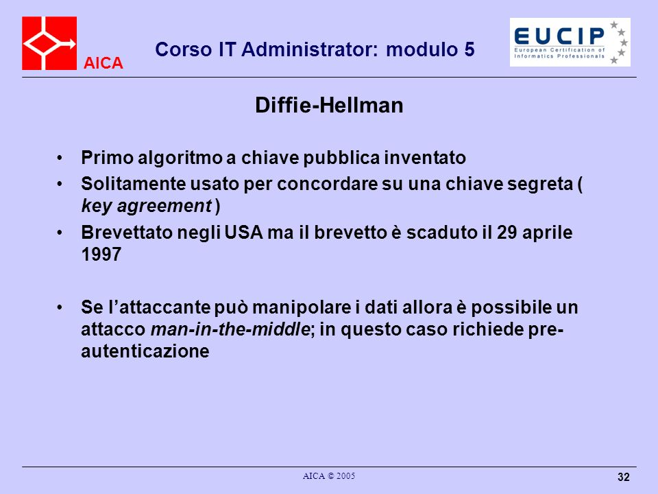 Diffie-Hellman Primo algoritmo a chiave pubblica inventato
