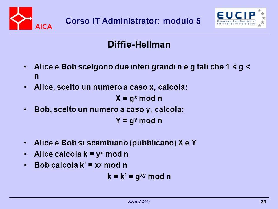 Diffie-Hellman Alice e Bob scelgono due interi grandi n e g tali che 1 < g < n. Alice, scelto un numero a caso x, calcola: