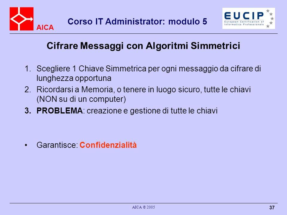 Cifrare Messaggi con Algoritmi Simmetrici