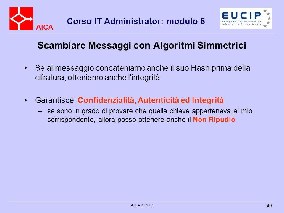 Scambiare Messaggi con Algoritmi Simmetrici