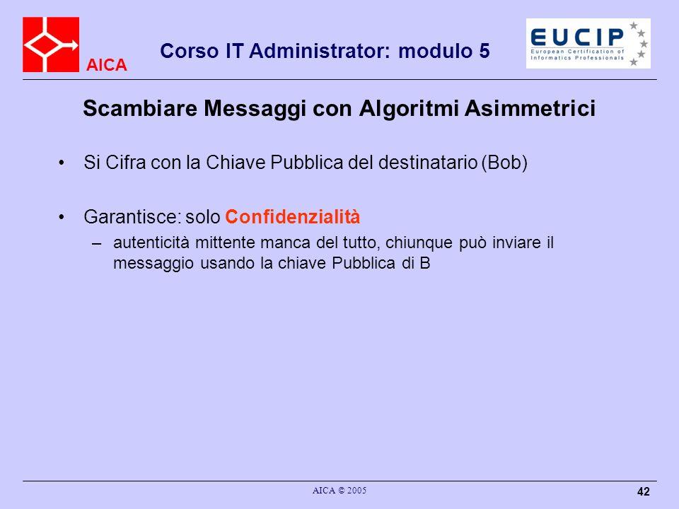 Scambiare Messaggi con Algoritmi Asimmetrici