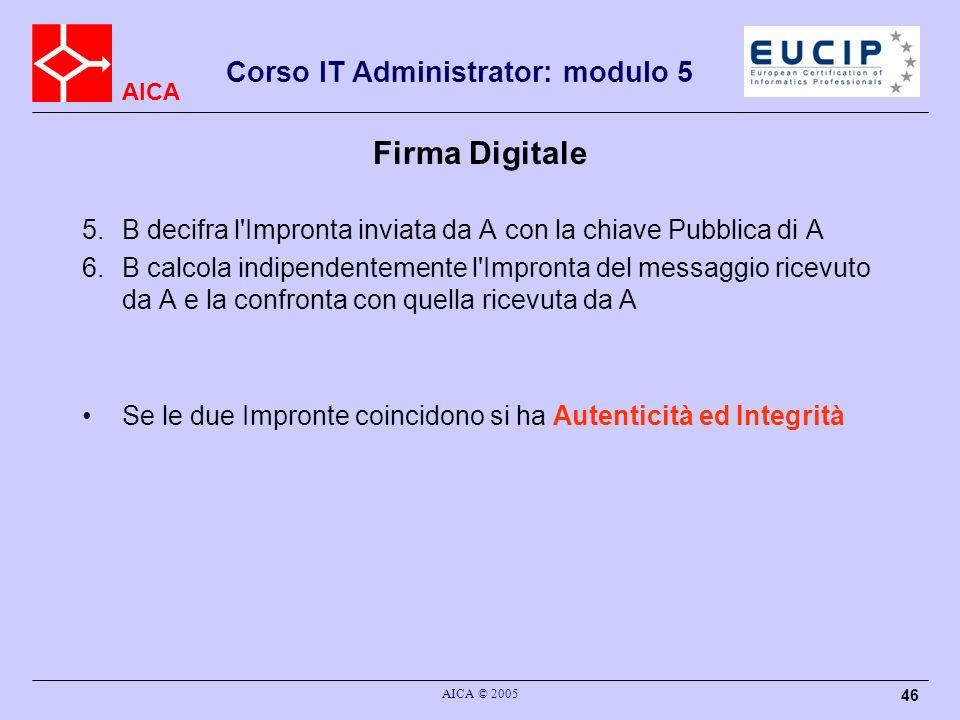 Firma Digitale B decifra l Impronta inviata da A con la chiave Pubblica di A.