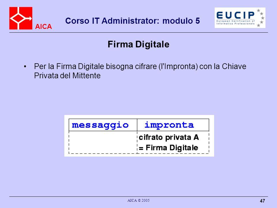 Firma Digitale Per la Firma Digitale bisogna cifrare (l Impronta) con la Chiave Privata del Mittente.